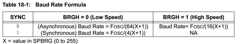Singular Engineer » Programming PIC 18 using XC8 (MPLAB X) : USART