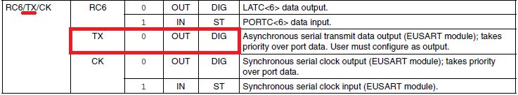 Singular Engineer » Programming PIC 18 using XC8 (MPLAB X